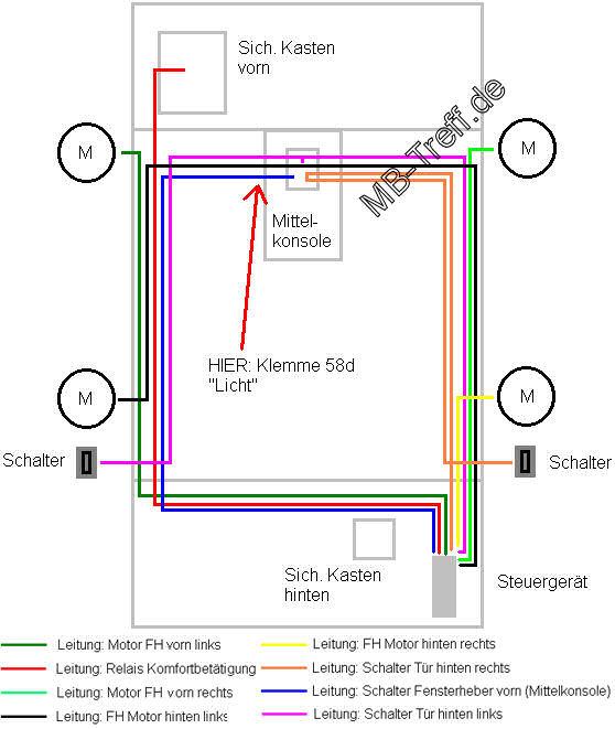 Groß Elektrisches Fenster Schaltplan Zeitgenössisch - Elektrische ...