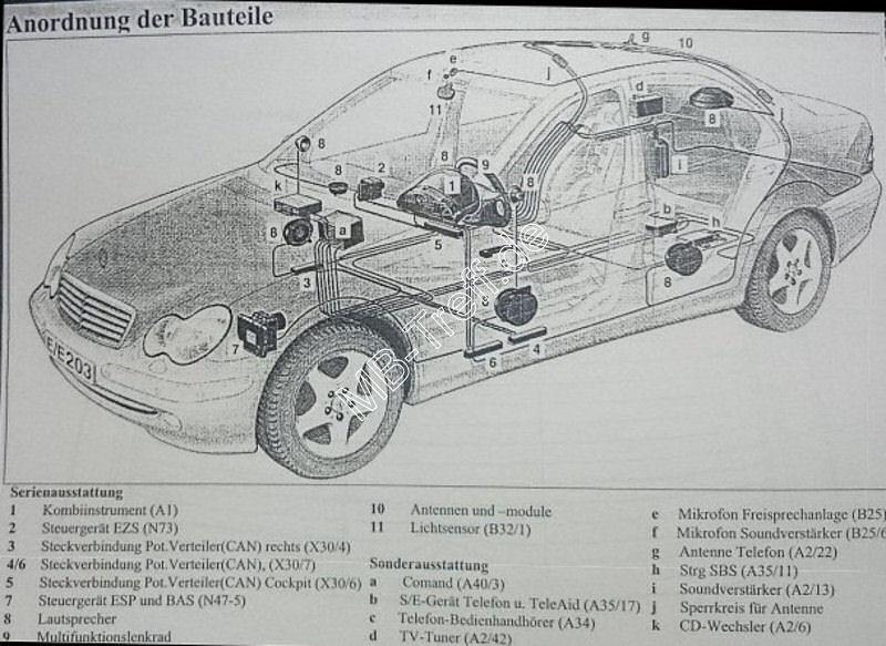 MB-Treff.de | Umbauanleitungen | C-Klasse(w203) | Bose-Soundsystem ...