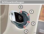 Tipps-tricks | Mercedes C-Sportcoupe / CLC (cl203) | Batteriespannung und Generatorspannung prüfen: Bild 0